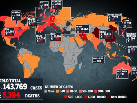 خريطة انتشار فيروس كورونا - تعامل الدول العربية مع كورونا - الاستبداد - القمع - الجبهة السلفية - أحمد مولانا